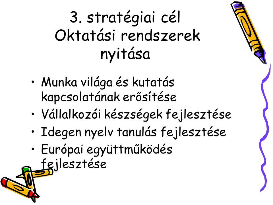 3. stratégiai cél Oktatási rendszerek nyitása Munka világa és kutatás kapcsolatának erősítése Vállalkozói készségek fejlesztése Idegen nyelv tanulás f
