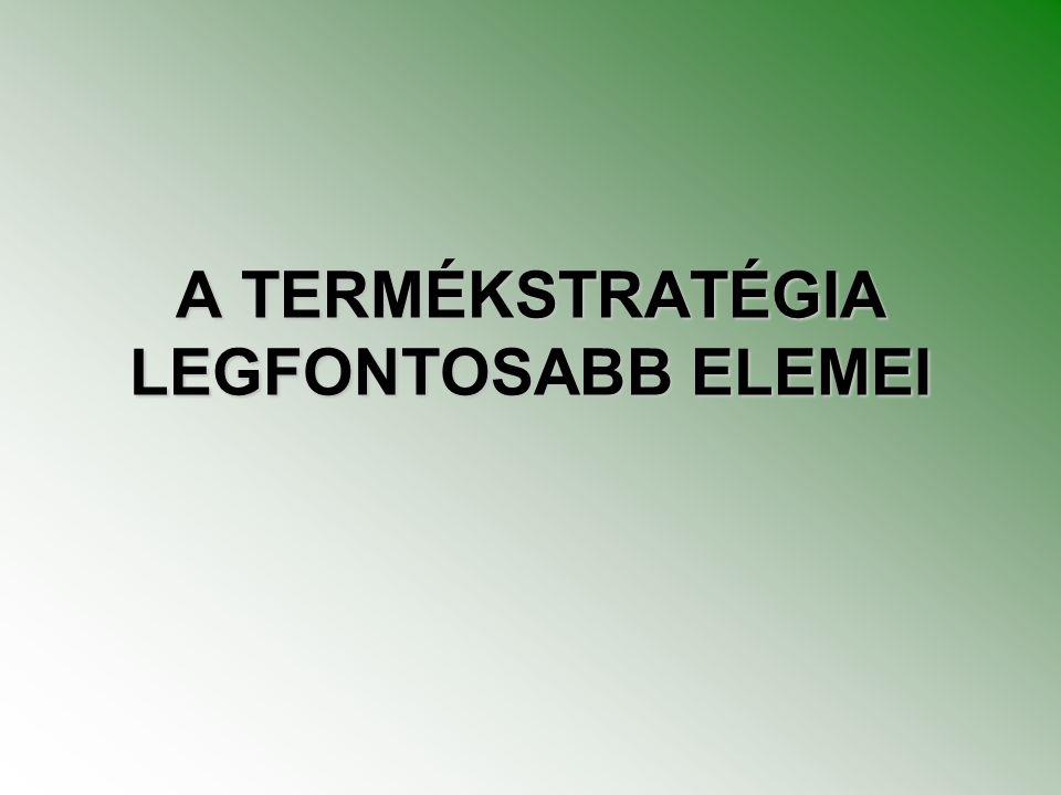 A TERMÉKSTRATÉGIA LEGFONTOSABB ELEMEI