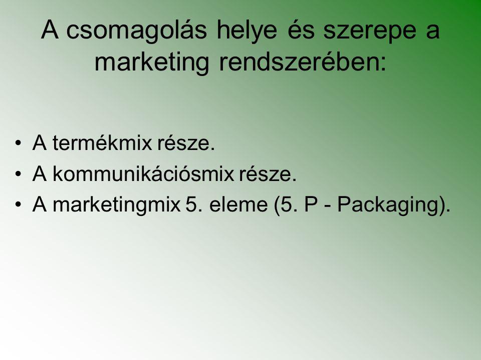 A csomagolás helye és szerepe a marketing rendszerében: A termékmix része. A kommunikációsmix része. A marketingmix 5. eleme (5. P - Packaging).