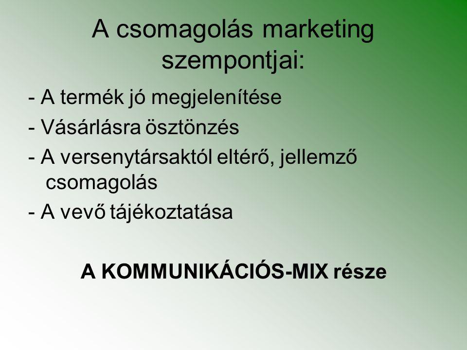 A csomagolás marketing szempontjai: - A termék jó megjelenítése - Vásárlásra ösztönzés - A versenytársaktól eltérő, jellemző csomagolás - A vevő tájék