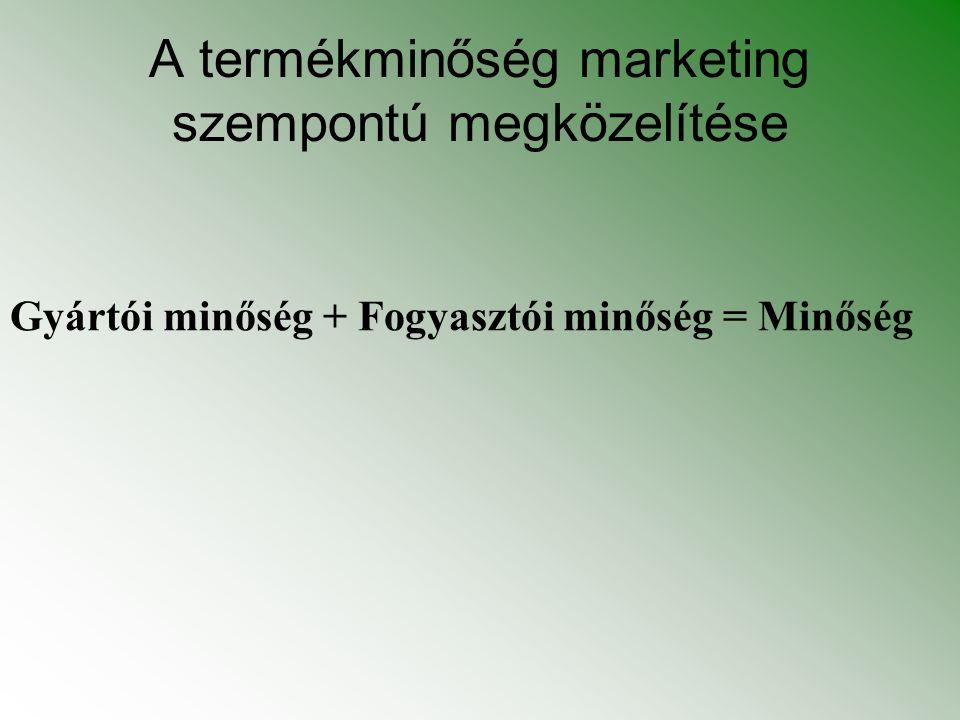 A termékminőség marketing szempontú megközelítése Gyártói minőség + Fogyasztói minőség = Minőség