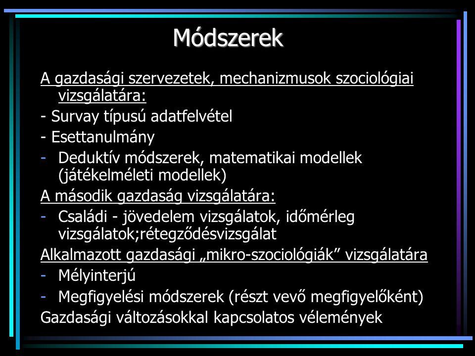 """Módszerek A gazdasági szervezetek, mechanizmusok szociológiai vizsgálatára: - Survay típusú adatfelvétel - Esettanulmány -Deduktív módszerek, matematikai modellek (játékelméleti modellek) A második gazdaság vizsgálatára: -Családi - jövedelem vizsgálatok, időmérleg vizsgálatok;rétegződésvizsgálat Alkalmazott gazdasági """"mikro-szociológiák vizsgálatára -Mélyinterjú -Megfigyelési módszerek (részt vevő megfigyelőként) Gazdasági változásokkal kapcsolatos vélemények"""