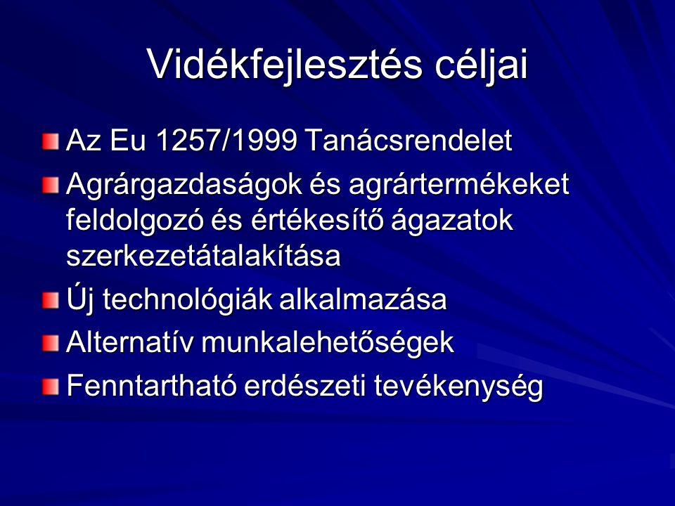 Vidékfejlesztés céljai Az Eu 1257/1999 Tanácsrendelet Agrárgazdaságok és agrártermékeket feldolgozó és értékesítő ágazatok szerkezetátalakítása Új technológiák alkalmazása Alternatív munkalehetőségek Fenntartható erdészeti tevékenység