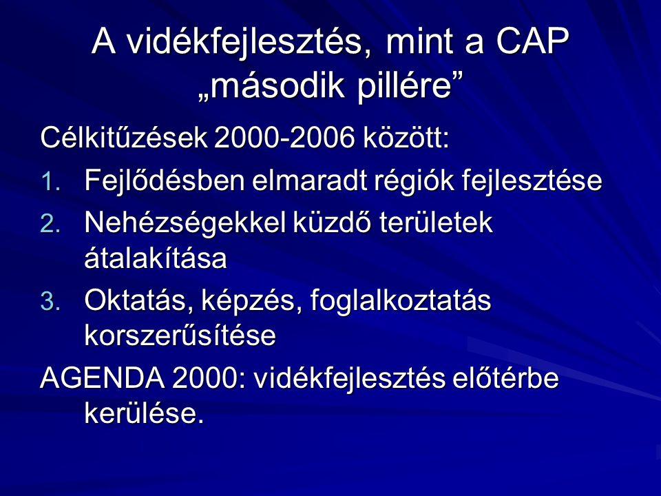 """A vidékfejlesztés, mint a CAP """"második pillére Célkitűzések 2000-2006 között: 1."""