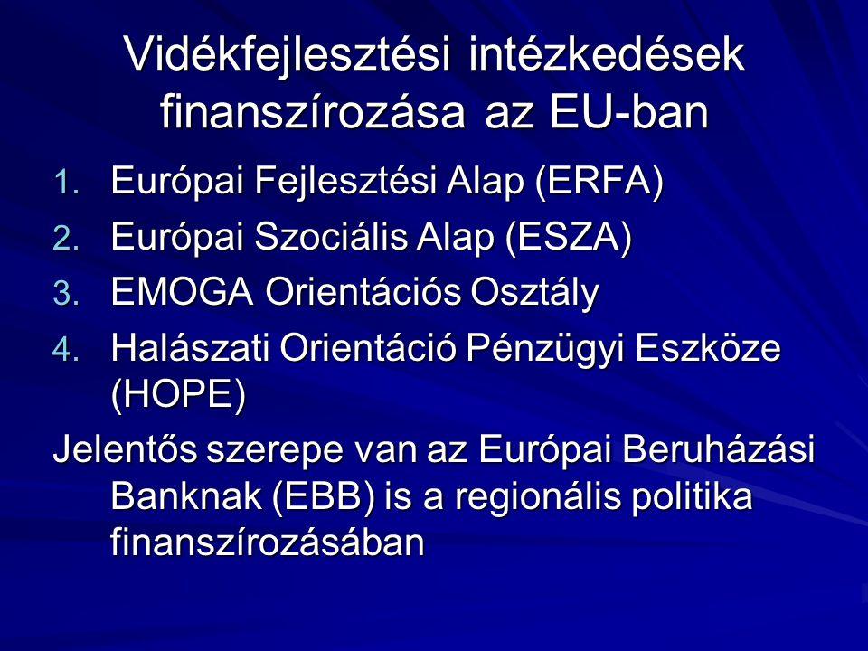 Vidékfejlesztési intézkedések finanszírozása az EU-ban 1.