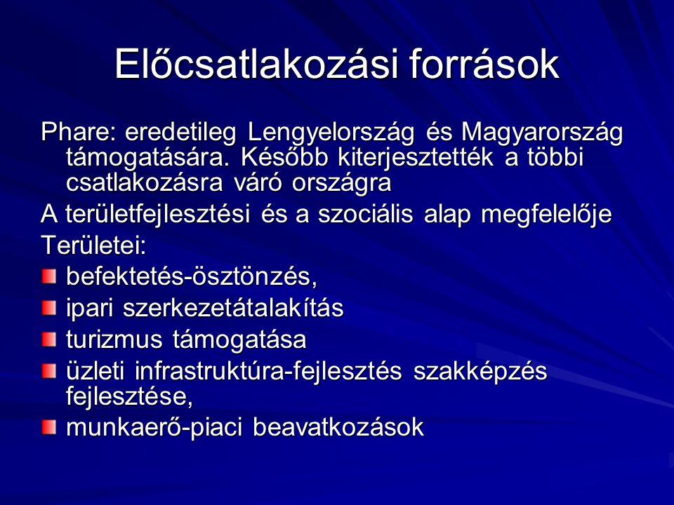 Előcsatlakozási források Phare: eredetileg Lengyelország és Magyarország támogatására.