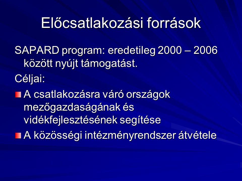 Előcsatlakozási források SAPARD program: eredetileg 2000 – 2006 között nyújt támogatást.