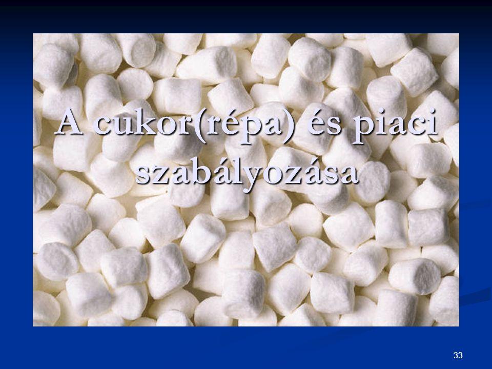 33 A cukor(répa) és piaci szabályozása