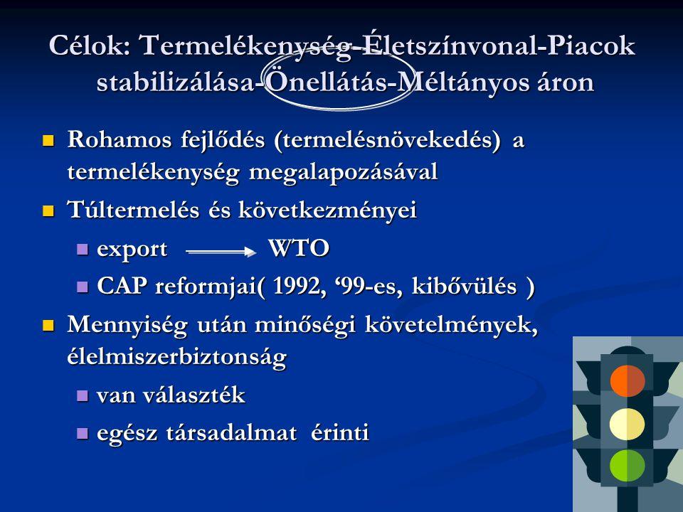8 Rohamos fejlődés (termelésnövekedés) a termelékenység megalapozásával Rohamos fejlődés (termelésnövekedés) a termelékenység megalapozásával Túltermelés és következményei Túltermelés és következményei export WTO export WTO CAP reformjai( 1992, '99-es, kibővülés ) CAP reformjai( 1992, '99-es, kibővülés ) Mennyiség után minőségi követelmények, élelmiszerbiztonság Mennyiség után minőségi követelmények, élelmiszerbiztonság van választék van választék egész társadalmat érinti egész társadalmat érinti Célok: Termelékenység-Életszínvonal-Piacok stabilizálása-Önellátás-Méltányos áron