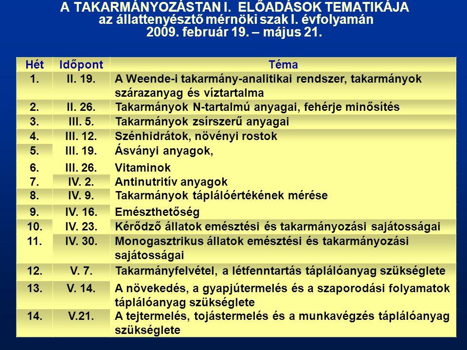 A TAKARMÁNYOZÁSTAN I. ELŐADÁSOK TEMATIKÁJA az állattenyésztő mérnöki szak I. évfolyamán 2009. február 19. – május 21. HétIdőpontTéma 1.II. 19.A Weende