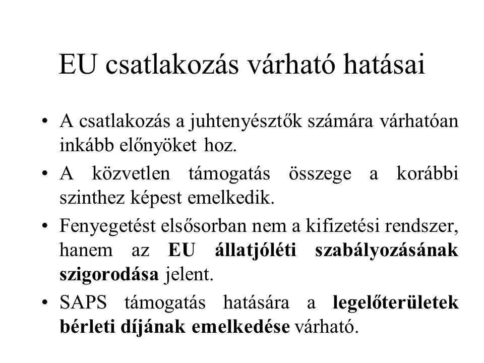 EU csatlakozás várható hatásai A csatlakozás a juhtenyésztők számára várhatóan inkább előnyöket hoz. A közvetlen támogatás összege a korábbi szinthez