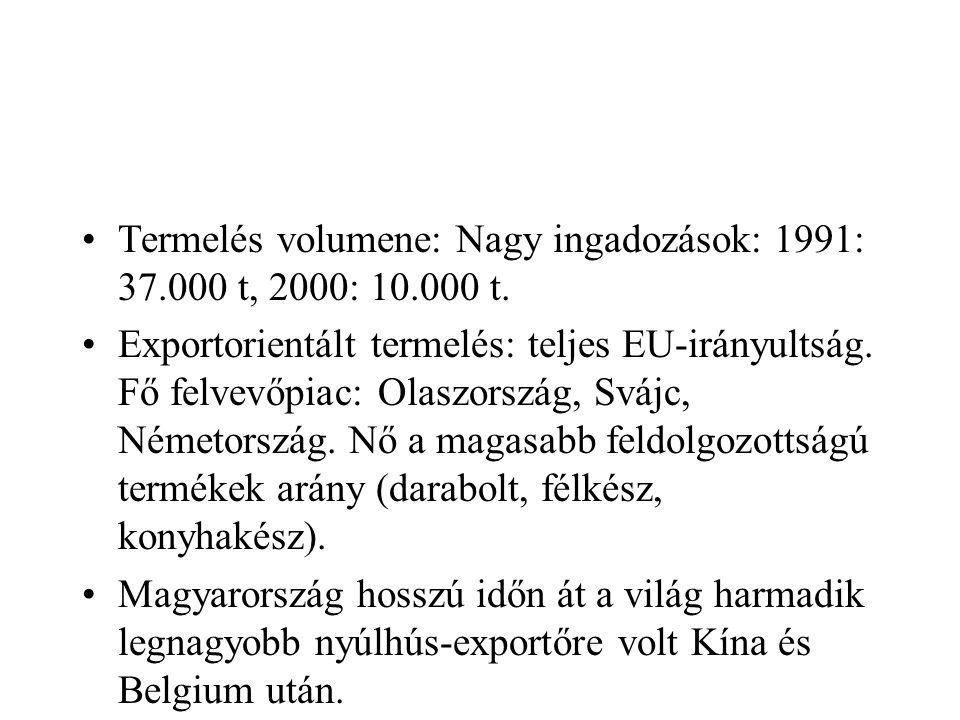 Termelés volumene: Nagy ingadozások: 1991: 37.000 t, 2000: 10.000 t. Exportorientált termelés: teljes EU-irányultság. Fő felvevőpiac: Olaszország, Svá