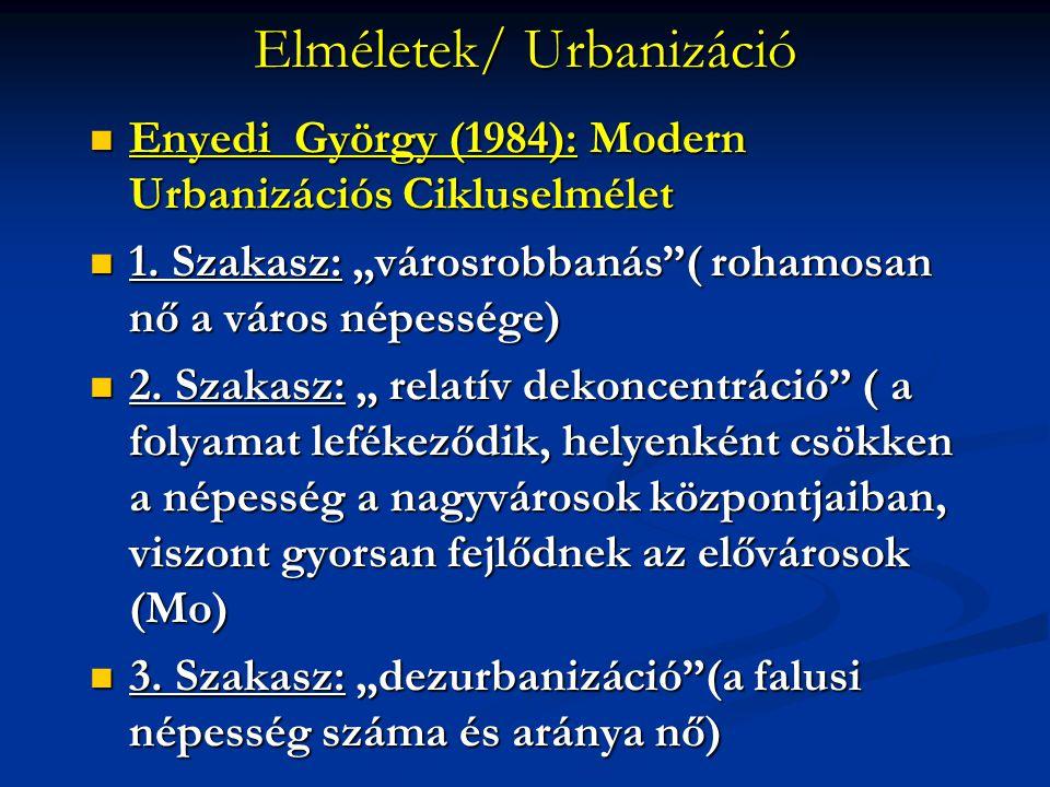 """Elméletek/ Urbanizáció Enyedi György (1984): Modern Urbanizációs Cikluselmélet Enyedi György (1984): Modern Urbanizációs Cikluselmélet 1. Szakasz: """"vá"""