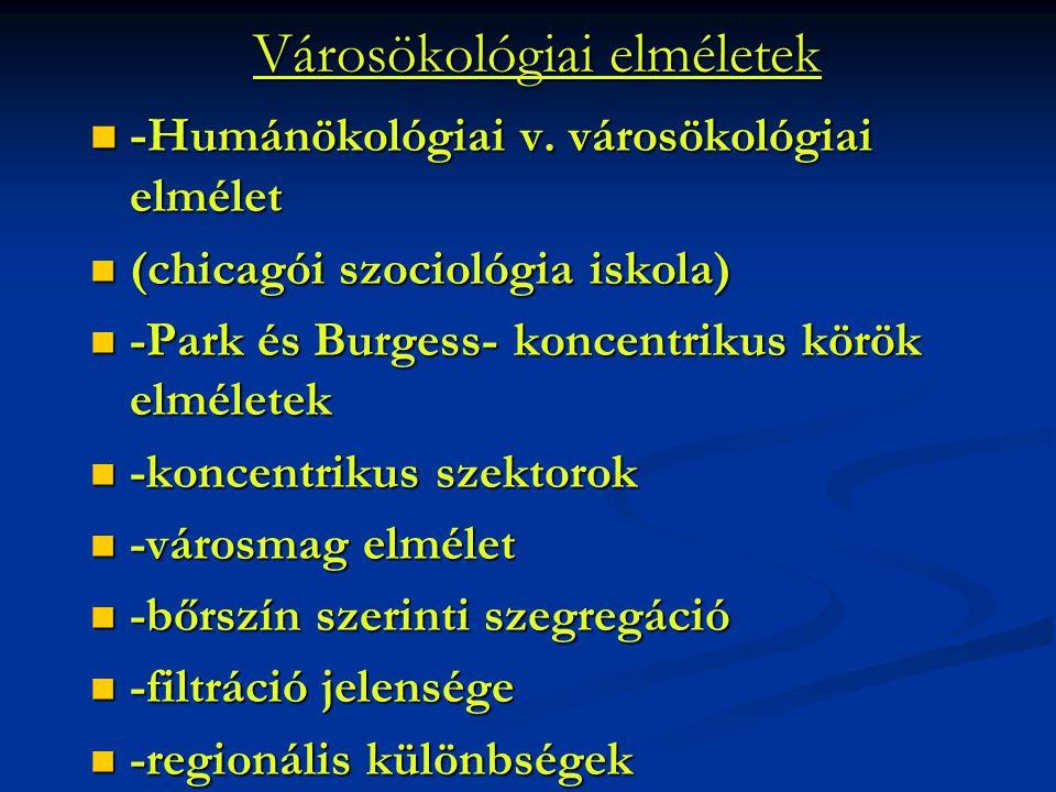 Városökológiai elméletek - Humánökológiai v. városökológiai elmélet - Humánökológiai v. városökológiai elmélet (chicagói szociológia iskola) (chicagói