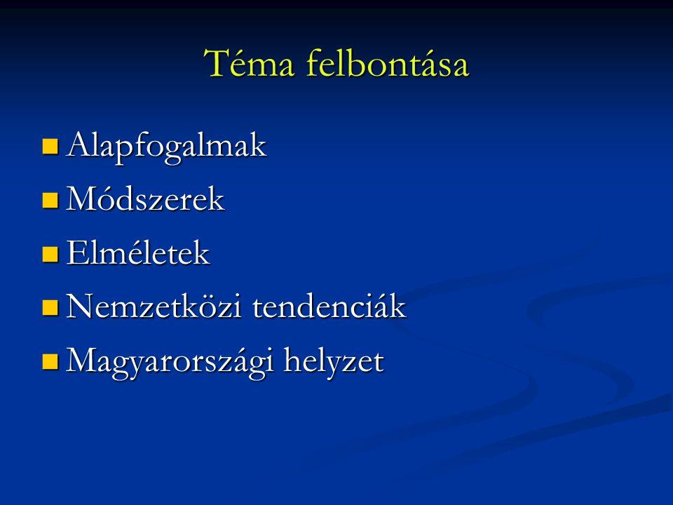 Téma felbontása Alapfogalmak Alapfogalmak Módszerek Módszerek Elméletek Elméletek Nemzetközi tendenciák Nemzetközi tendenciák Magyarországi helyzet Ma