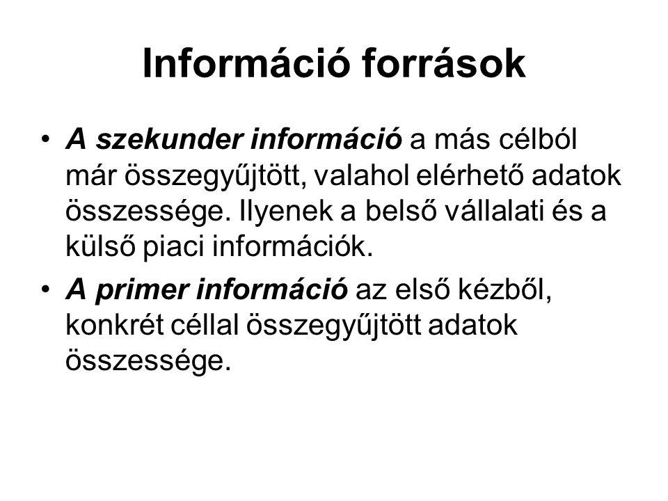 Információ források A szekunder információ a más célból már összegyűjtött, valahol elérhető adatok összessége. Ilyenek a belső vállalati és a külső pi