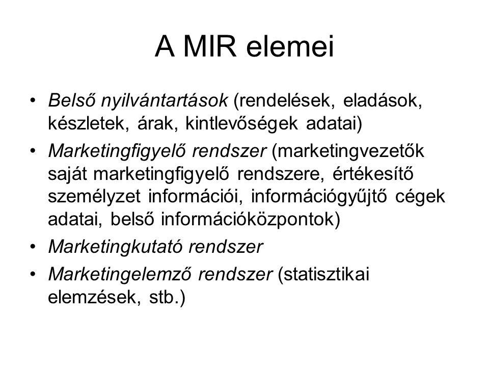 A MIR elemei Belső nyilvántartások (rendelések, eladások, készletek, árak, kintlevőségek adatai) Marketingfigyelő rendszer (marketingvezetők saját mar