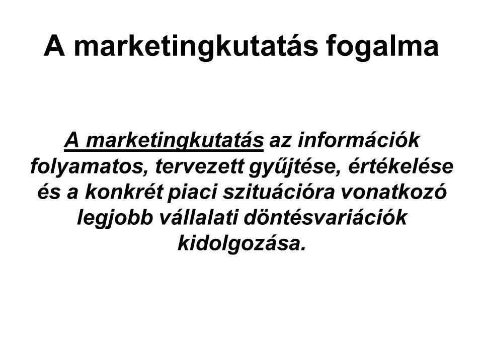 A marketingkutatás fogalma A marketingkutatás az információk folyamatos, tervezett gyűjtése, értékelése és a konkrét piaci szituációra vonatkozó legjo