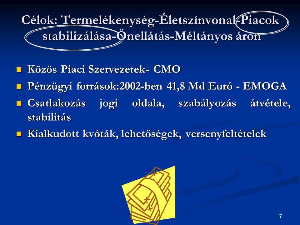 7 Közös Piaci Szervezetek- CMO Pénzügyi források:2002-ben 41,8 Md Euró - EMOGA Csatlakozás jogi oldala, szabályozás átvétele, stabilitás Kialkudott kvóták, lehetőségek, versenyfeltételek Célok: Termelékenység-Életszínvonal-Piacok stabilizálása-Önellátás-Méltányos áron