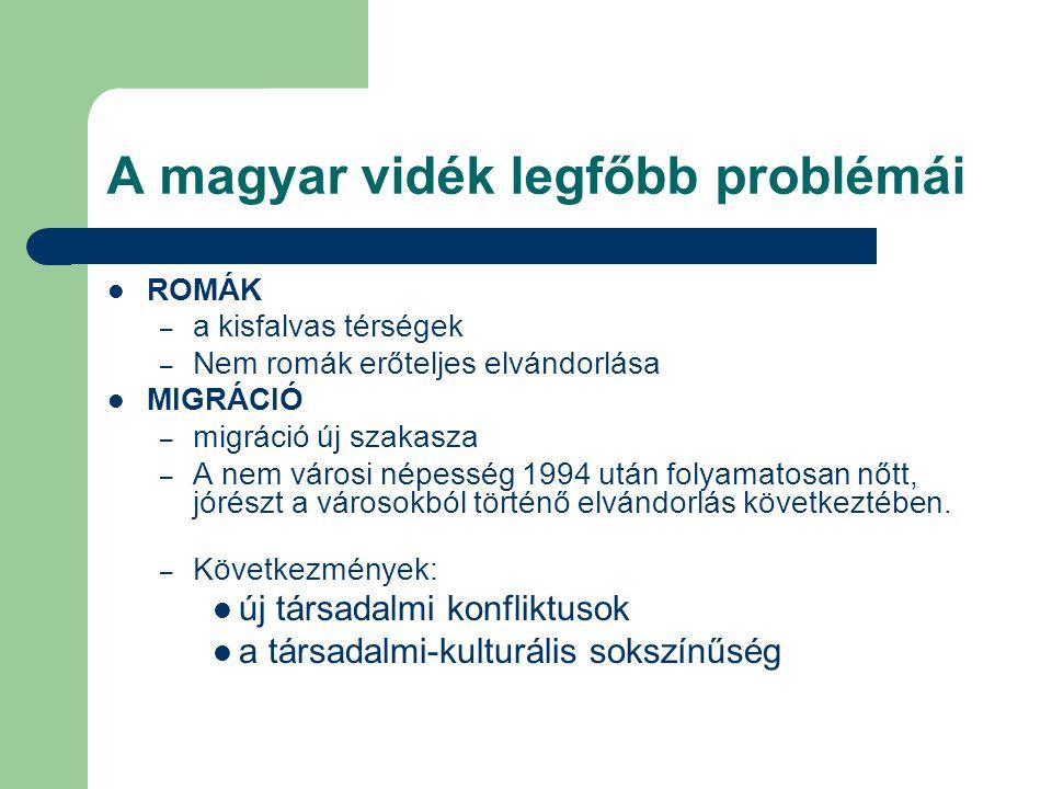 A magyar vidék legfőbb problémái ROMÁK – a kisfalvas térségek – Nem romák erőteljes elvándorlása MIGRÁCIÓ – migráció új szakasza – A nem városi népess