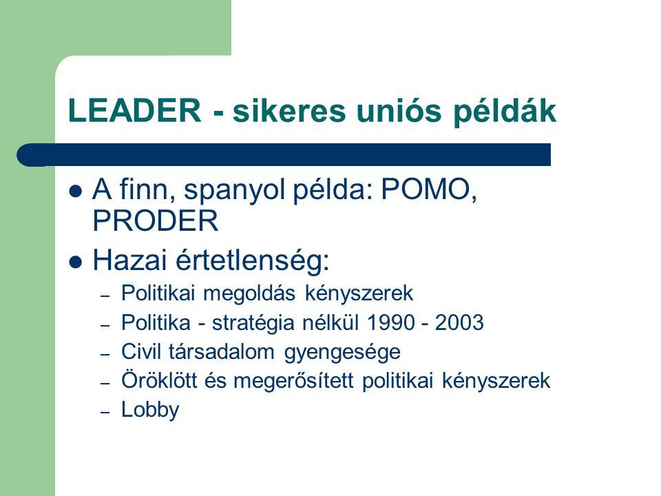 LEADER - sikeres uniós példák A finn, spanyol példa: POMO, PRODER Hazai értetlenség: – Politikai megoldás kényszerek – Politika - stratégia nélkül 199