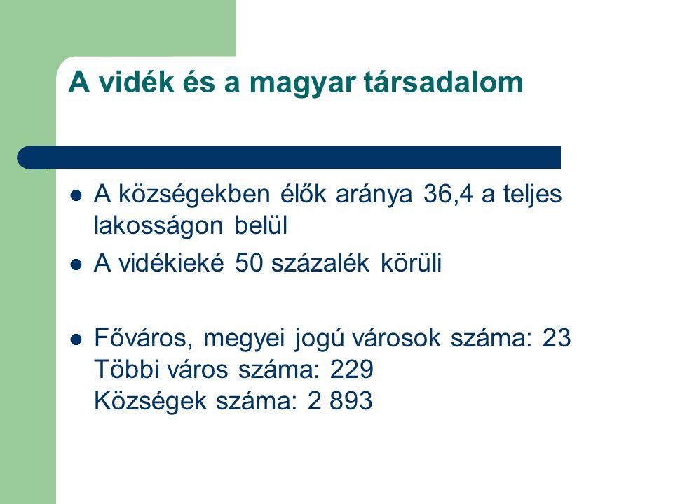 A vidék és a magyar társadalom A községekben élők aránya 36,4 a teljes lakosságon belül A vidékieké 50 százalék körüli Főváros, megyei jogú városok sz
