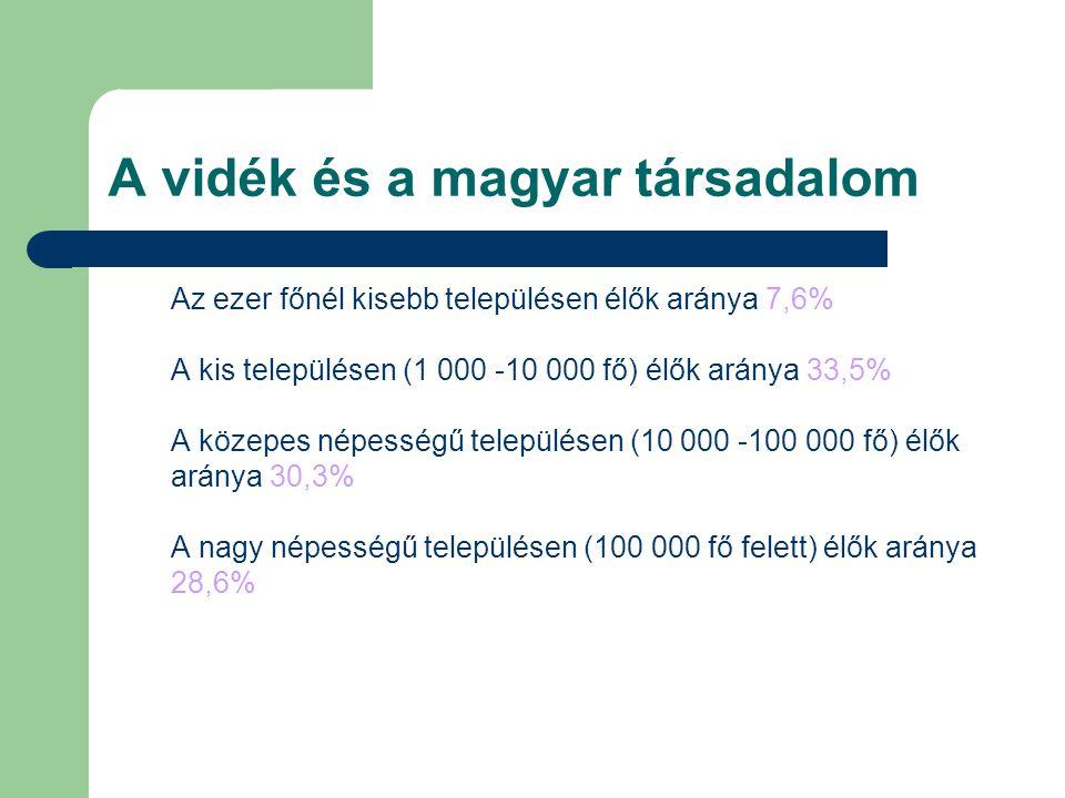 A vidék és a magyar társadalom Az ezer főnél kisebb településen élők aránya 7,6% A kis településen (1 000 -10 000 fő) élők aránya 33,5% A közepes népe