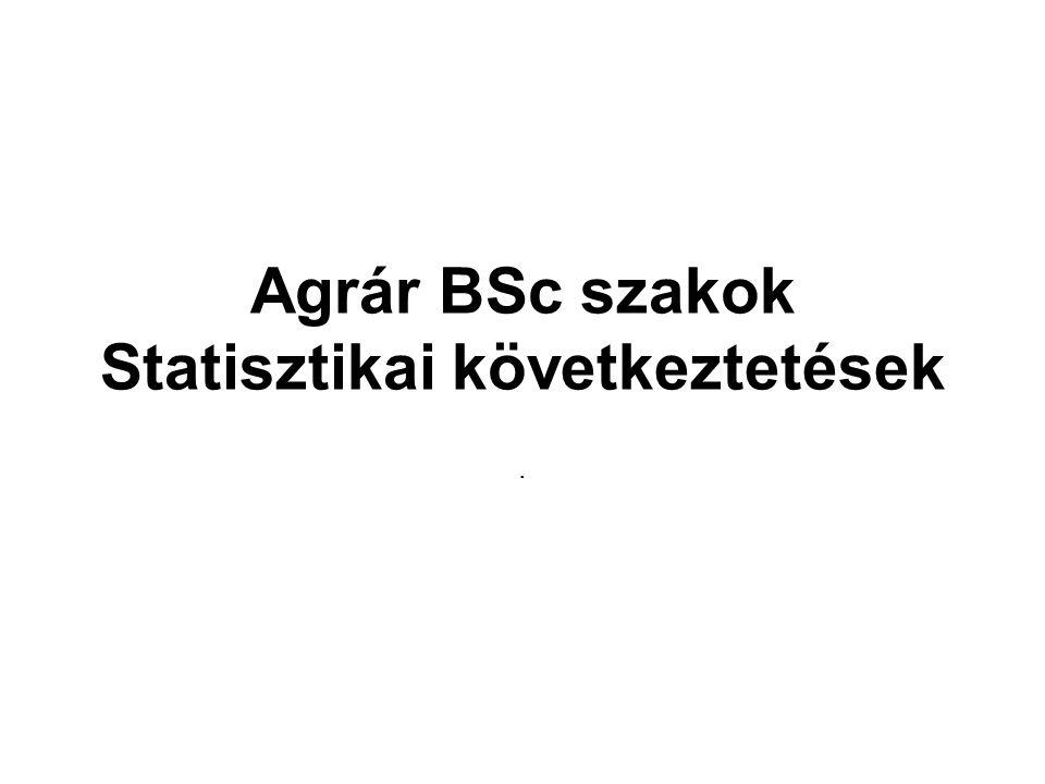 Agrár BSc szakok Statisztikai következtetések.