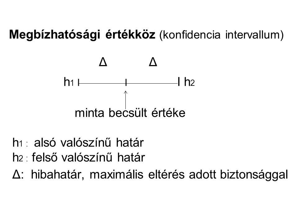 Megbízhatósági értékköz (konfidencia intervallum) Δ Δ h 1 I I I h 2 minta becsült értéke h 1 : alsó valószínű határ h 2 : felső valószínű határ Δ: hibahatár, maximális eltérés adott biztonsággal