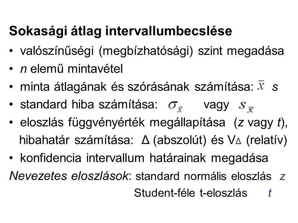 Sokasági átlag intervallumbecslése valószínűségi (megbízhatósági) szint megadása n elemű mintavétel minta átlagának és szórásának számítása: s standard hiba számítása: vagy eloszlás függvényérték megállapítása (z vagy t), hibahatár számítása: Δ (abszolút) és V Δ (relatív) konfidencia intervallum határainak megadása Nevezetes eloszlások: standard normális eloszlás z Student-féle t-eloszlás t