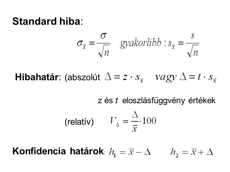 Standard hiba: Hibahatár: (abszolút) z és t eloszlásfüggvény értékek (relatív) Konfidencia határok :
