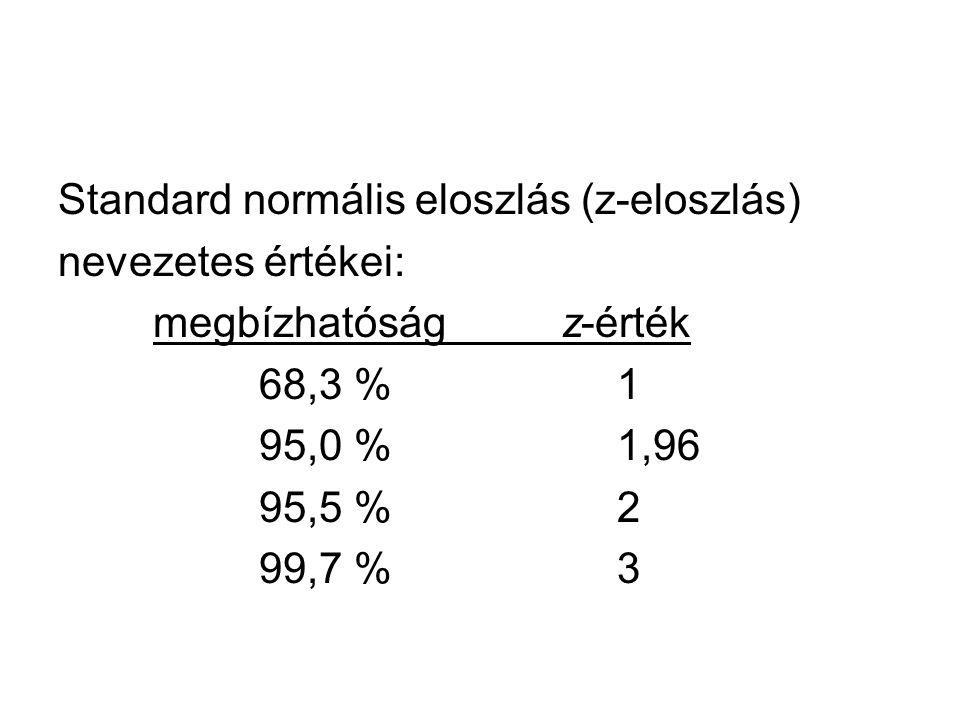 Standard normális eloszlás (z-eloszlás) nevezetes értékei: megbízhatóság z-érték 68,3 % 1 95,0 % 1,96 95,5 % 2 99,7 % 3
