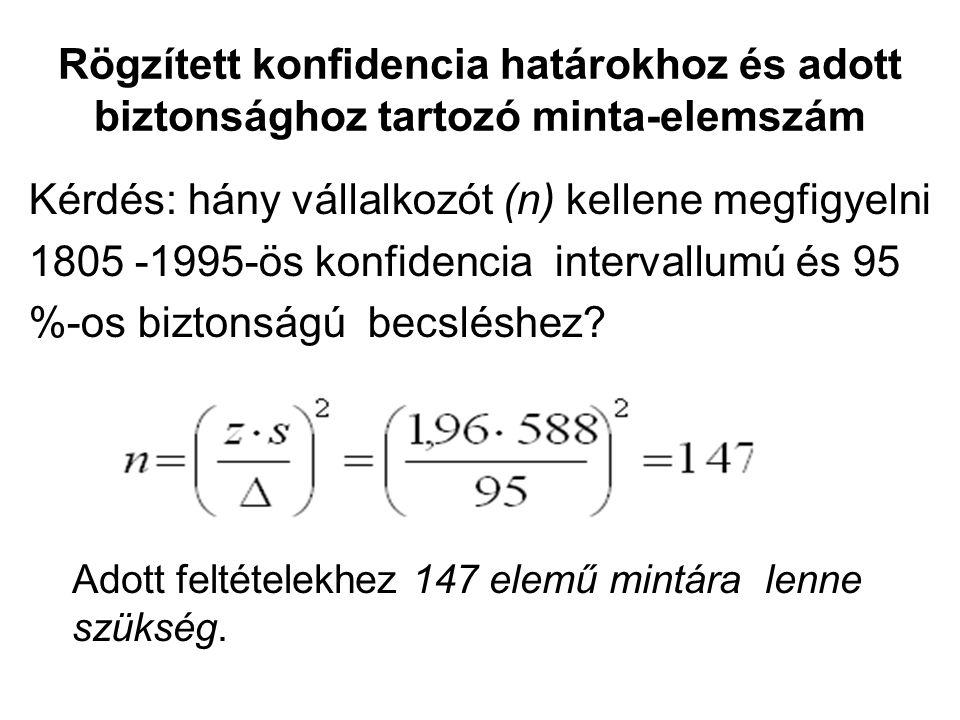 Rögzített konfidencia határokhoz és adott biztonsághoz tartozó minta-elemszám Kérdés: hány vállalkozót (n) kellene megfigyelni 1805 -1995-ös konfidencia intervallumú és 95 %-os biztonságú becsléshez.