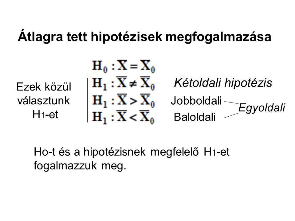 Átlagra tett hipotézisek megfogalmazása Kétoldali hipotézis Jobboldali Baloldali Egyoldali Ezek közül választunk H 1 -et Ho-t és a hipotézisnek megfelelő H 1 -et fogalmazzuk meg.