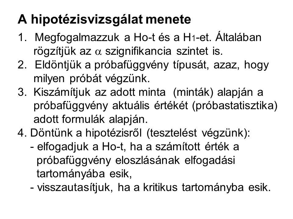 A hipotézisvizsgálat menete 1.Megfogalmazzuk a Ho-t és a H 1 -et. Általában rögzítjük az  szignifikancia szintet is. 2.Eldöntjük a próbafüggvény típu