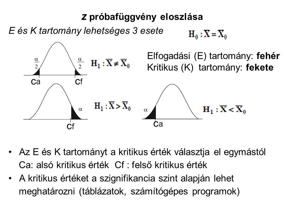 z próbafüggvény eloszlása E és K tartomány lehetséges 3 esete Az E és K tartományt a kritikus érték választja el egymástól Ca: alsó kritikus érték Cf : felső kritikus érték A kritikus értéket a szignifikancia szint alapján lehet meghatározni (táblázatok, számítógépes programok) caca cfcf cfcf caca Elfogadási (E) tartomány: fehér Kritikus (K) tartomány: fekete