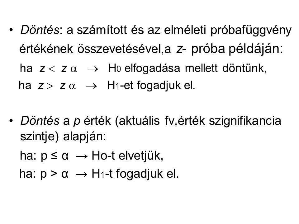 Döntés: a számított és az elméleti próbafüggvény értékének összevetésével,a z- próba példáján: ha z  z   H 0 elfogadása mellett döntünk, ha z  z 