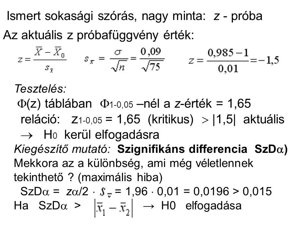 Ismert sokasági szórás, nagy minta: z - próba Az aktuális z próbafüggvény érték: Tesztelés:  (z) táblában  1-0,05 –nél a z-érték = 1,65 reláció: z 1-0,05 = 1,65 (kritikus)  |1,5| aktuális  H 0 kerül elfogadásra Kiegészítő mutató: Szignifikáns differencia SzD  ) Mekkora az a különbség, ami még véletlennek tekinthető .