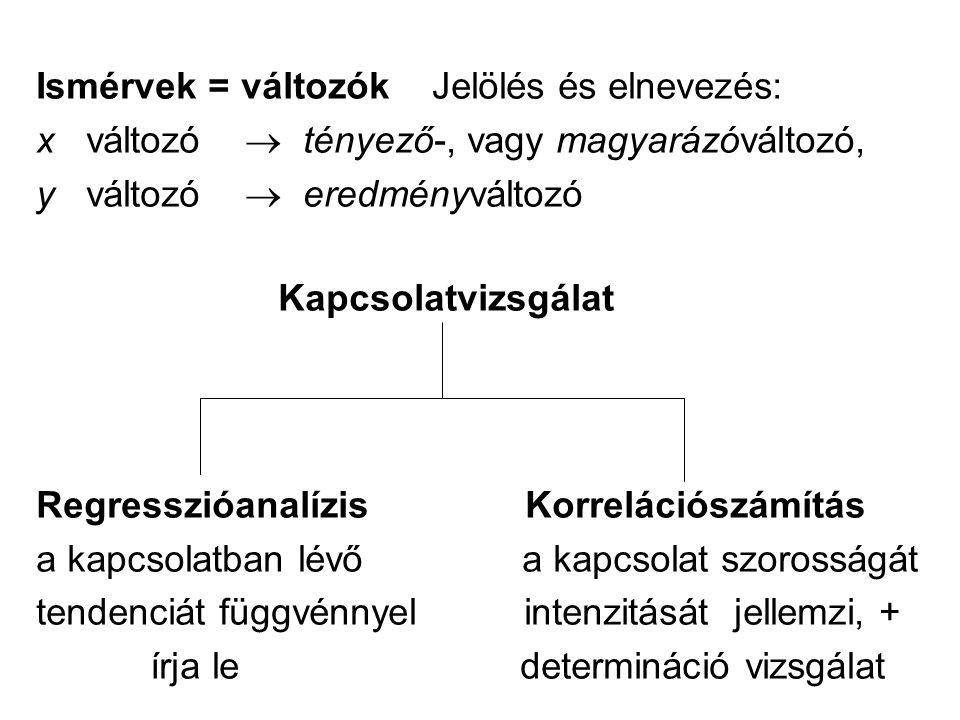 Ismérvek = változók Jelölés és elnevezés: x változó  tényező-, vagy magyarázóváltozó, y változó  eredményváltozó Kapcsolatvizsgálat Regresszióanalíz