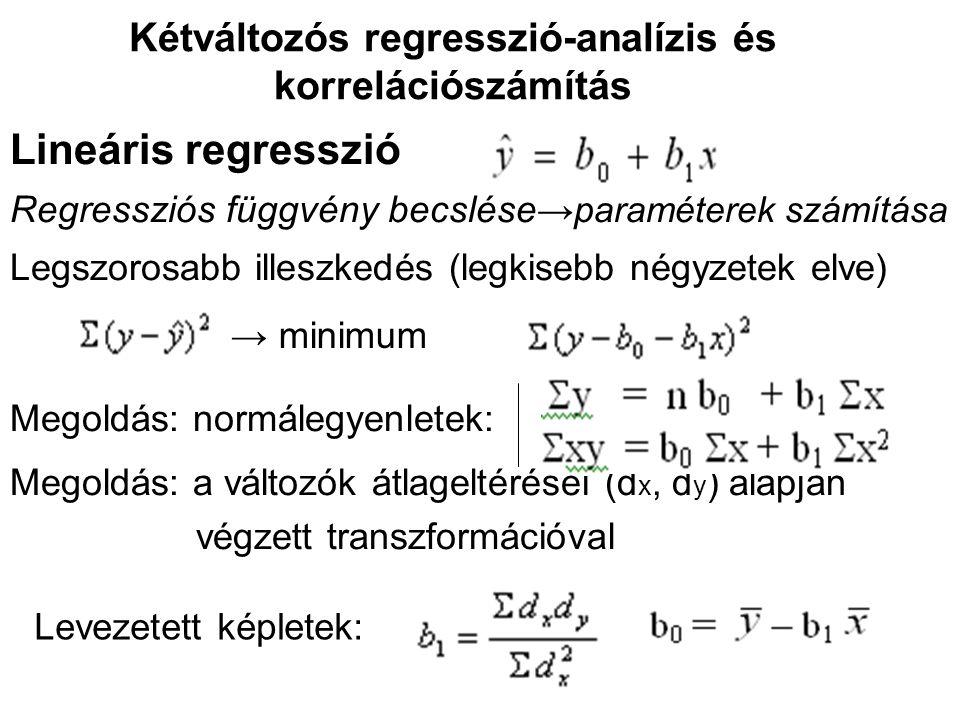 Kétváltozós regresszió-analízis és korrelációszámítás Lineáris regresszió Regressziós függvény becslése→ paraméterek számítása Legszorosabb illeszkedés (legkisebb négyzetek elve) Megoldás: a változók átlageltérései (d x, d y ) alapján végzett transzformációval Megoldás: normálegyenletek: → minimum Levezetett képletek: