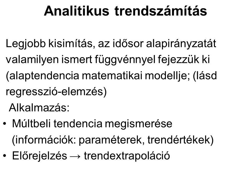Analitikus trendszámítás Legjobb kisimítás, az idősor alapirányzatát valamilyen ismert függvénnyel fejezzük ki (alaptendencia matematikai modellje; (lásd regresszió-elemzés) Alkalmazás: Múltbeli tendencia megismerése (információk: paraméterek, trendértékek) Előrejelzés → trendextrapoláció