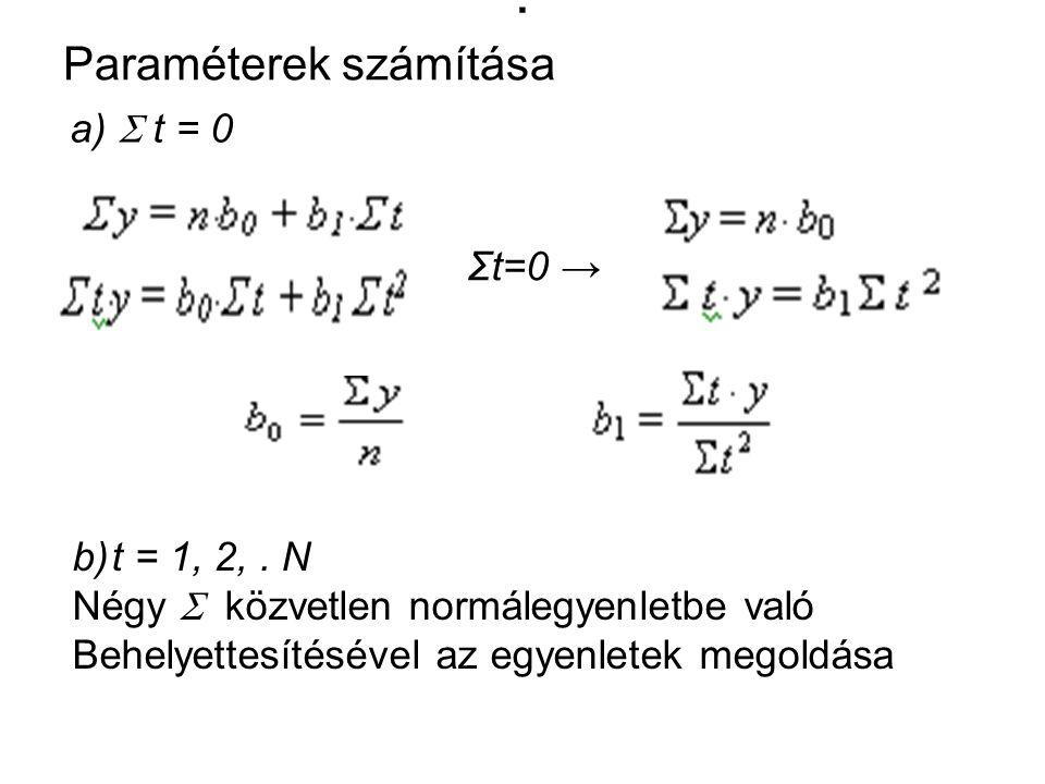 . Σt=0 → Paraméterek számítása b)t = 1, 2,. N Négy  közvetlen normálegyenletbe való Behelyettesítésével az egyenletek megoldása a)  t = 0