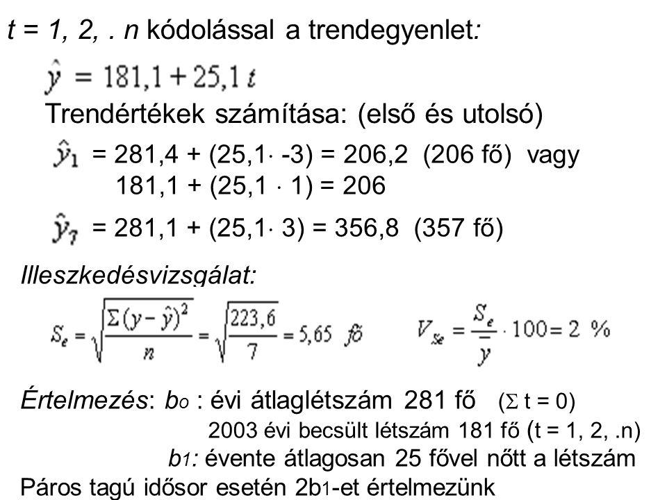 t = 1, 2,.