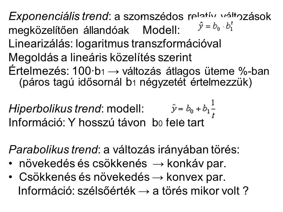Exponenciális trend: a szomszédos relatív változások megközelítően állandóak Modell: Linearizálás: logaritmus transzformációval Megoldás a lineáris közelítés szerint Értelmezés: 100∙b 1 → változás átlagos üteme %-ban (páros tagú idősornál b 1 négyzetét értelmezzük) Hiperbolikus trend: modell: Információ: Y hosszú távon b 0 felé tart Parabolikus trend: a változás irányában törés: növekedés és csökkenés → konkáv par.