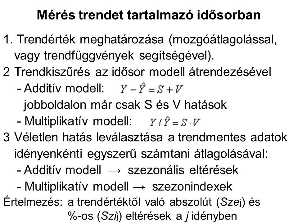 Mérés trendet tartalmazó idősorban 1. Trendérték meghatározása (mozgóátlagolással, vagy trendfüggvények segítségével). 2Trendkiszűrés az idősor modell