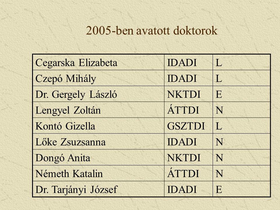 2005-ben avatott doktorok Cegarska ElizabetaIDADIL Czepó MihályIDADIL Dr.