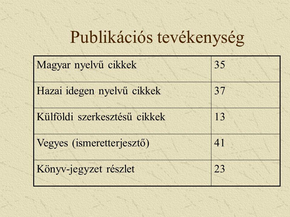 Publikációs tevékenység Magyar nyelvű cikkek35 Hazai idegen nyelvű cikkek37 Külföldi szerkesztésű cikkek13 Vegyes (ismeretterjesztő)41 Könyv-jegyzet részlet23