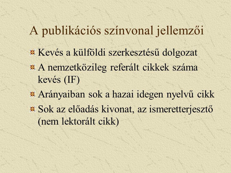 A publikációs színvonal jellemzői Kevés a külföldi szerkesztésű dolgozat A nemzetközileg referált cikkek száma kevés (IF) Arányaiban sok a hazai idegen nyelvű cikk Sok az előadás kivonat, az ismeretterjesztő (nem lektorált cikk)