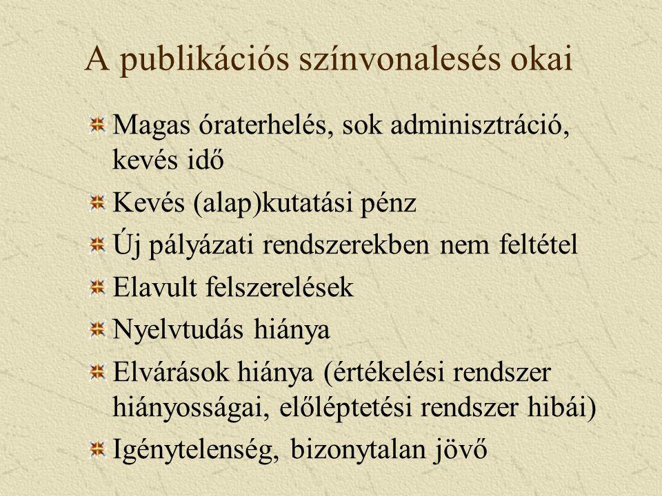 Tudományos diákkör II.OTDK Biológiai Szekció (2005.