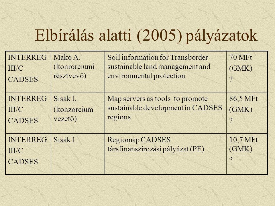 Elbírálás alatti (2005) pályázatok INTERREG III/C CADSES Makó A. (konrorciumi résztvevő) Soil information for Transborder sustainable land management
